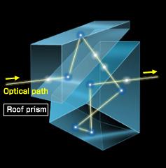 ساختار منشور مستقیم roof prism
