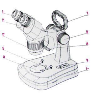 اجزای بینوکولار دو چشمی ۴۰ برابر مدل CS-5CAW